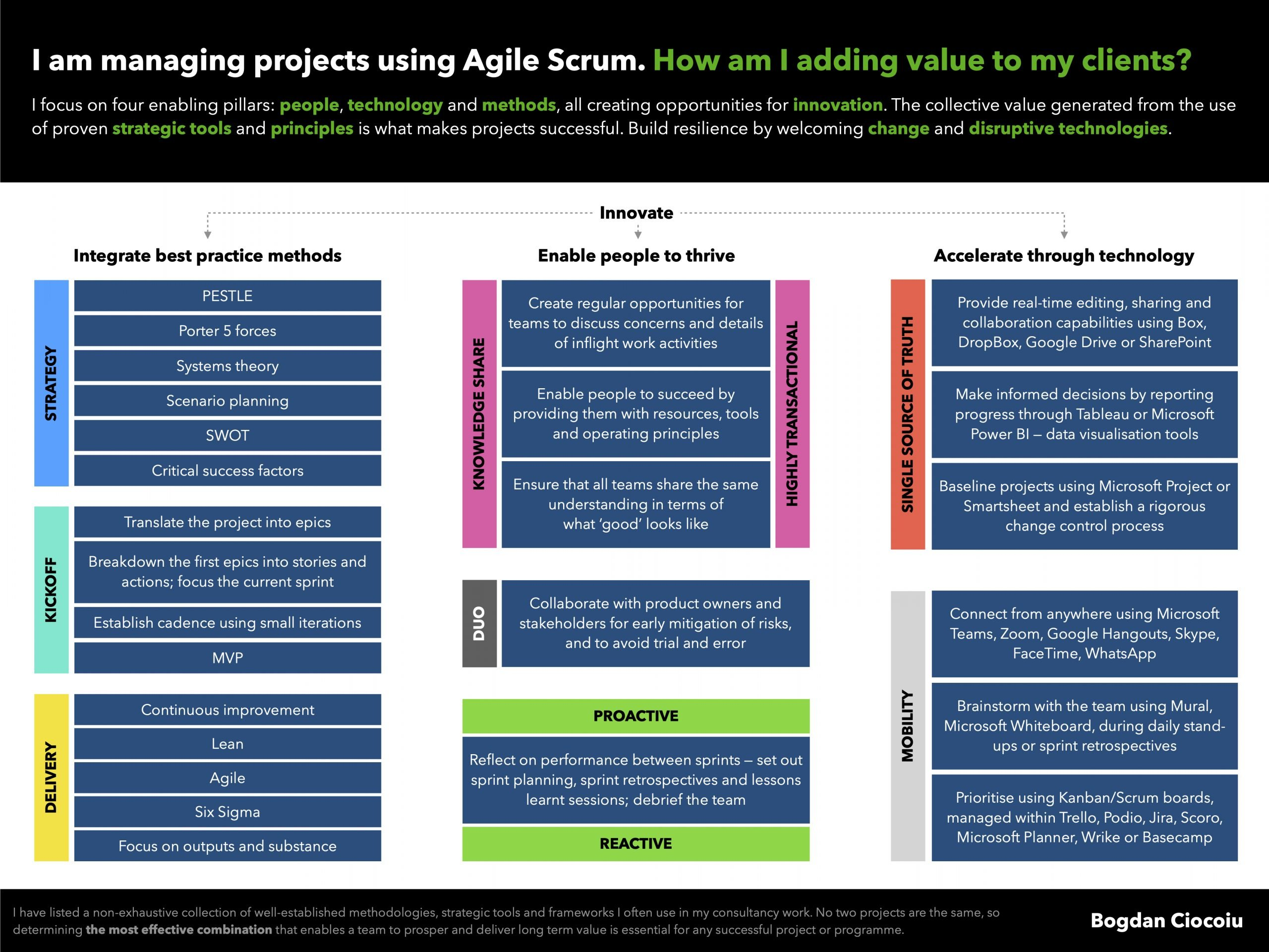 Agile Scrum, enabling tools and methodologies - Bogdan Ciocoiu